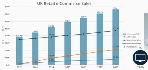 m-commerce-sales-growth - 副本