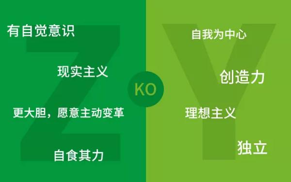"""Z世代"" KO""千禧代"",有什么魔力?"